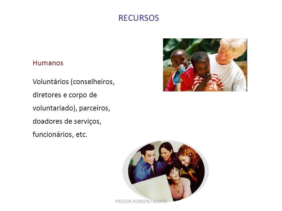 RECURSOS Humanos. Voluntários (conselheiros, diretores e corpo de voluntariado), parceiros, doadores de serviços, funcionários, etc.