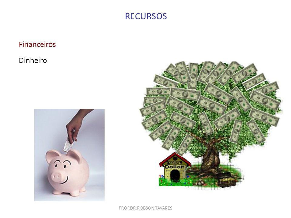 RECURSOS Financeiros Dinheiro PROF.DR.ROBSON TAVARES 16