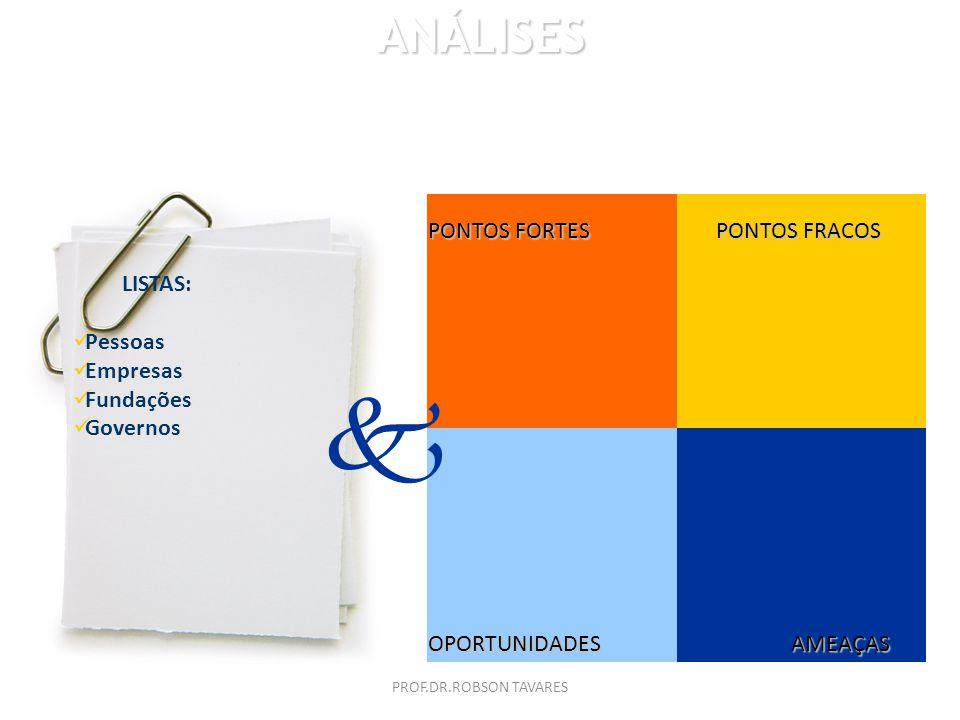 k ANÁLISES PONTOS FORTES PONTOS FRACOS LISTAS: Pessoas Empresas