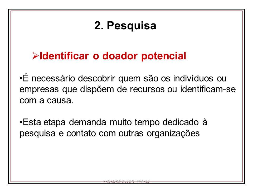 2. Pesquisa Identificar o doador potencial