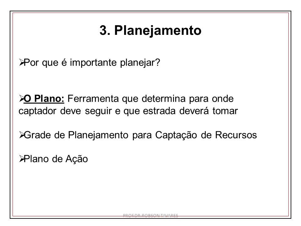 3. Planejamento Por que é importante planejar