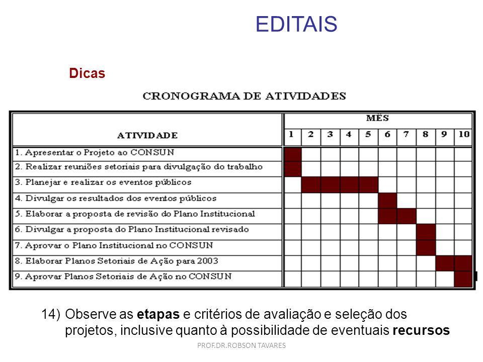 EDITAIS Dicas. Observe as etapas e critérios de avaliação e seleção dos projetos, inclusive quanto à possibilidade de eventuais recursos.