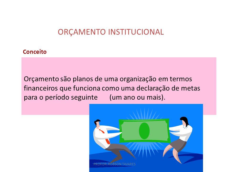 ORÇAMENTO INSTITUCIONAL