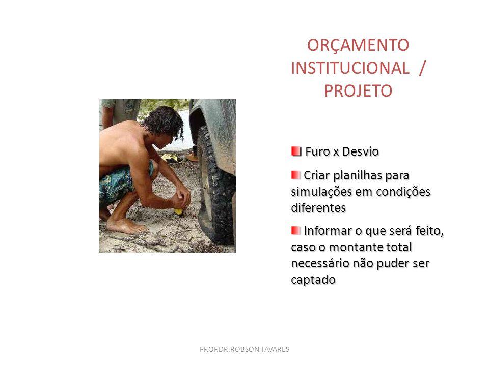 ORÇAMENTO INSTITUCIONAL / PROJETO