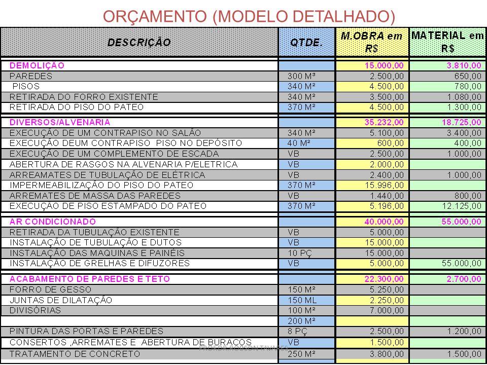 ORÇAMENTO (MODELO DETALHADO)