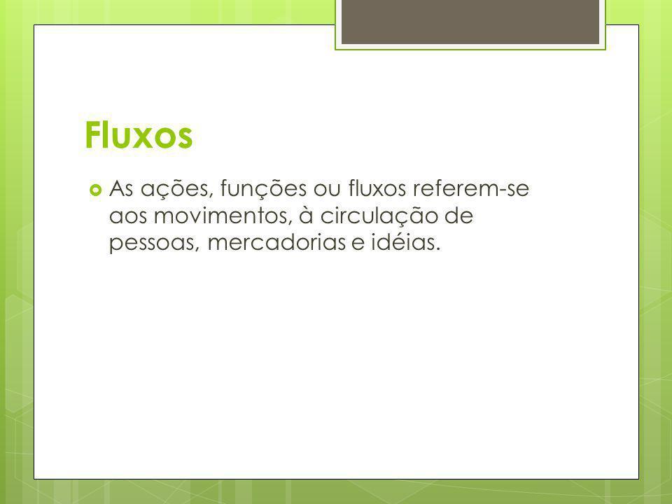 Fluxos As ações, funções ou fluxos referem-se aos movimentos, à circulação de pessoas, mercadorias e idéias.