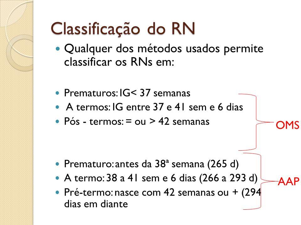 Classificação do RN Qualquer dos métodos usados permite classificar os RNs em: Prematuros: IG< 37 semanas.