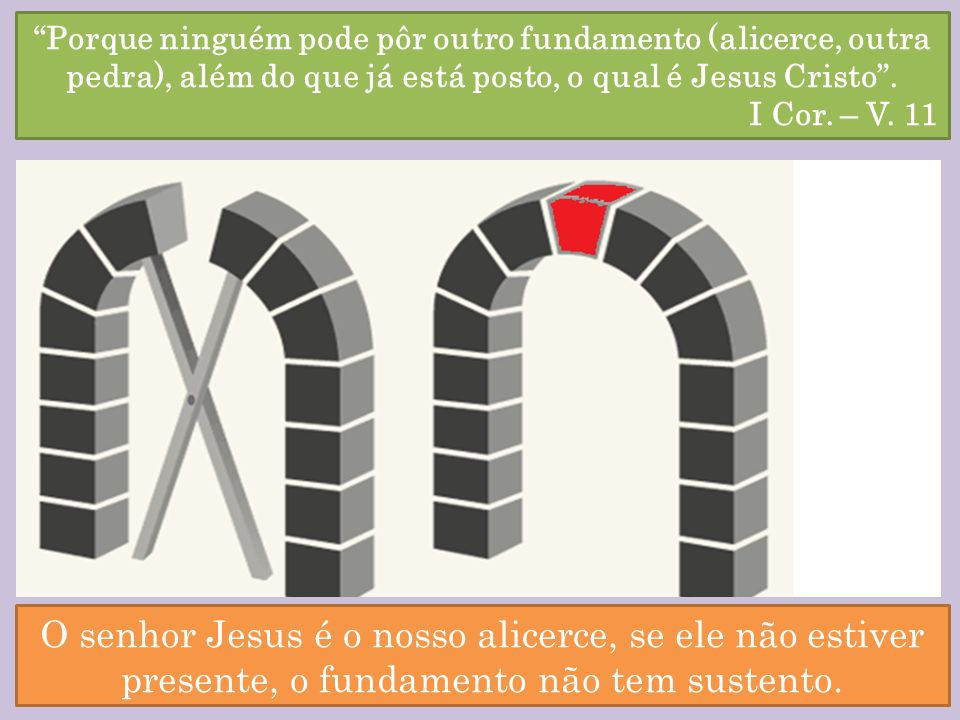 Porque ninguém pode pôr outro fundamento (alicerce, outra pedra), além do que já está posto, o qual é Jesus Cristo .