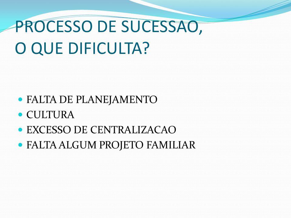 PROCESSO DE SUCESSAO, O QUE DIFICULTA