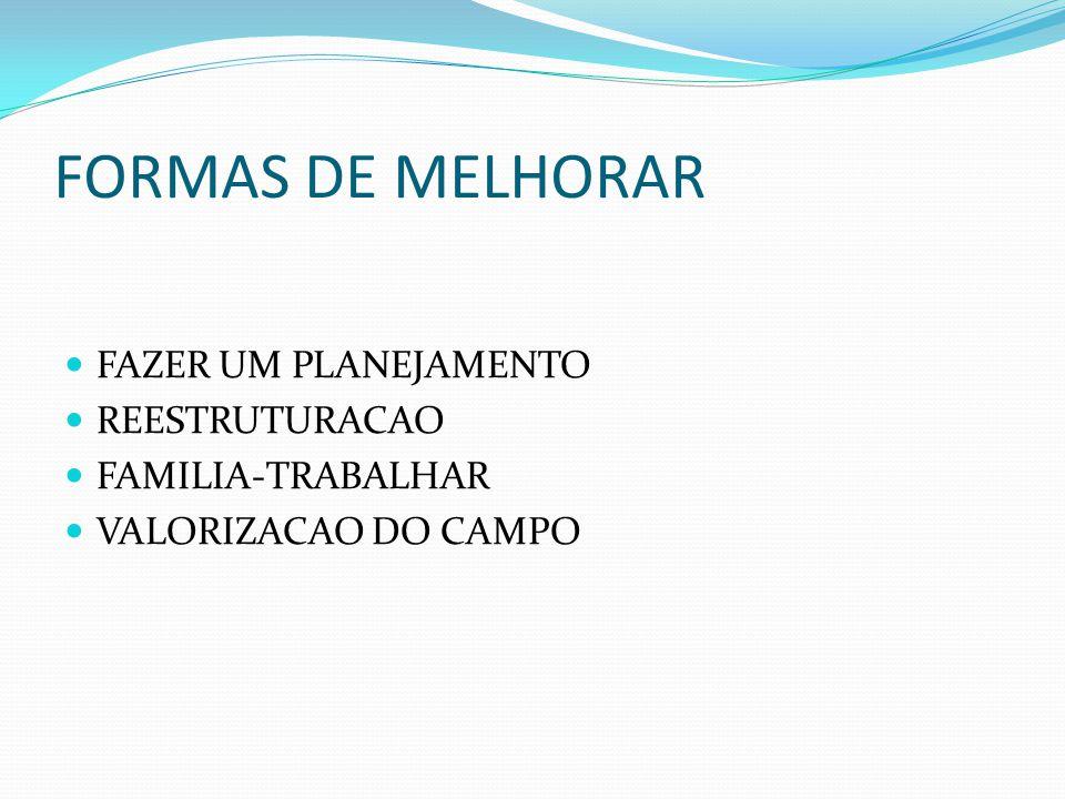 FORMAS DE MELHORAR FAZER UM PLANEJAMENTO REESTRUTURACAO