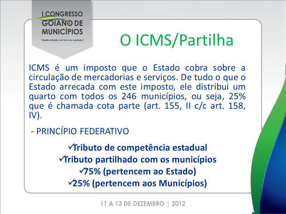 O ICMS/Partilha