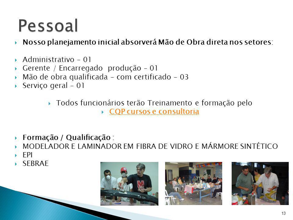 CQP cursos e consultoria