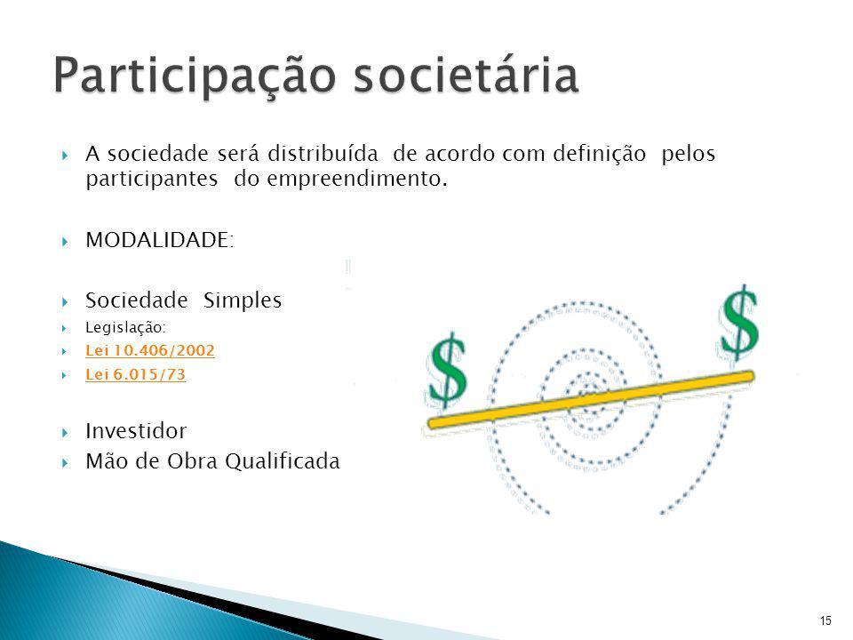 Participação societária