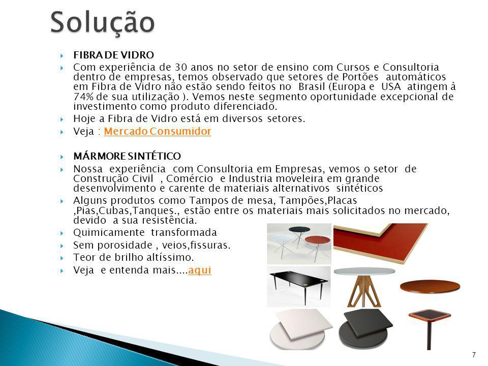Solução FIBRA DE VIDRO.