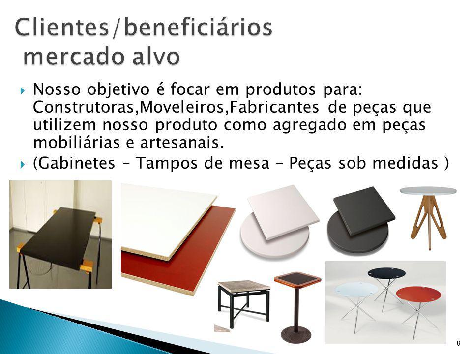 Clientes/beneficiários mercado alvo