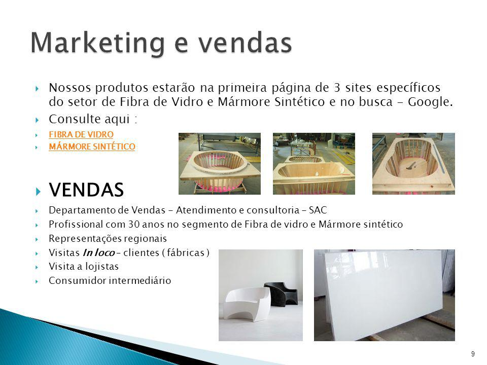 Marketing e vendas VENDAS