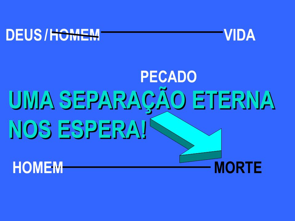 DEUS / HOMEM VIDA PECADO UMA SEPARAÇÃO ETERNA NOS ESPERA! HOMEM MORTE