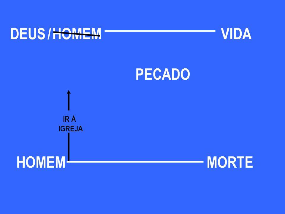 DEUS / HOMEM VIDA PECADO IR À IGREJA HOMEM MORTE
