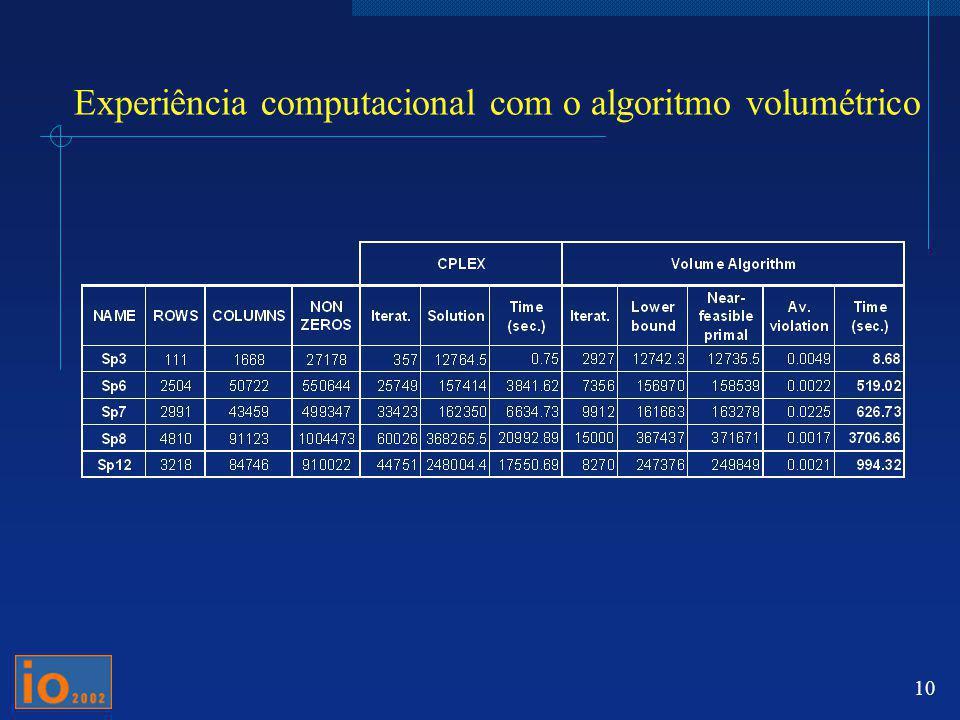 Experiência computacional com o algoritmo volumétrico