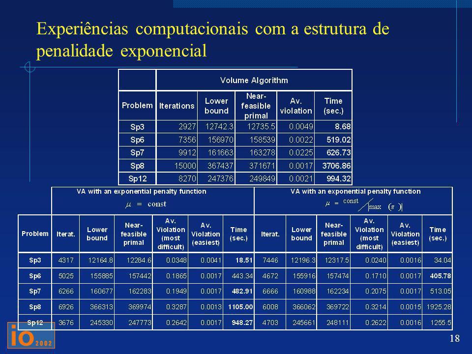 Experiências computacionais com a estrutura de penalidade exponencial