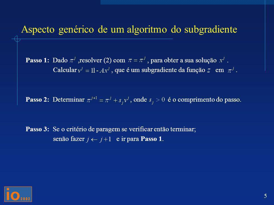 Aspecto genérico de um algoritmo do subgradiente