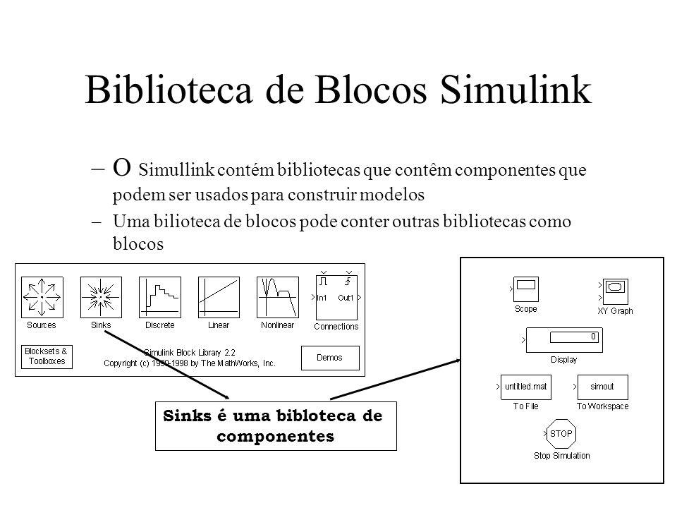 Biblioteca de Blocos Simulink