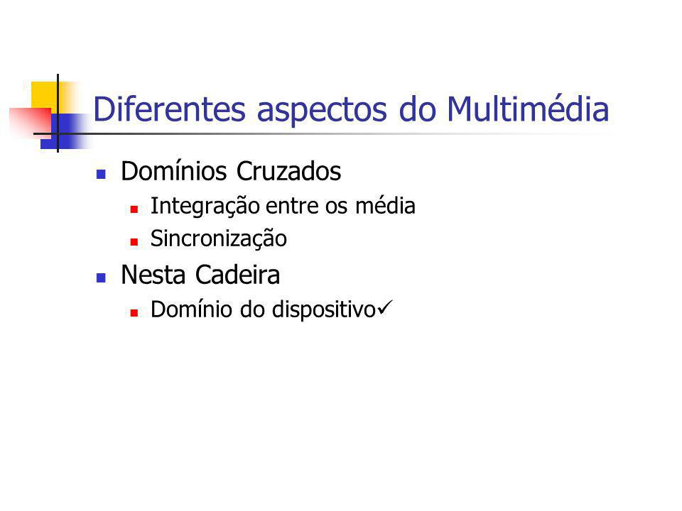Diferentes aspectos do Multimédia