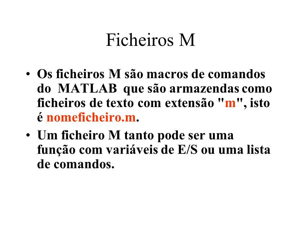 Ficheiros M Os ficheiros M são macros de comandos do MATLAB que são armazendas como ficheiros de texto com extensão m , isto é nomeficheiro.m.
