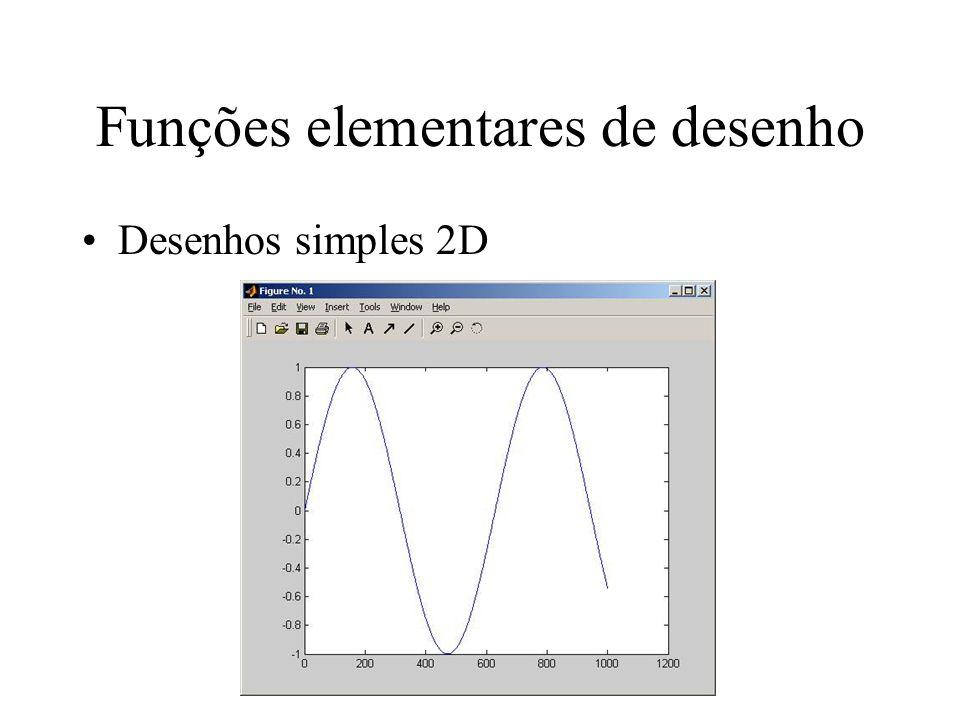 Funções elementares de desenho