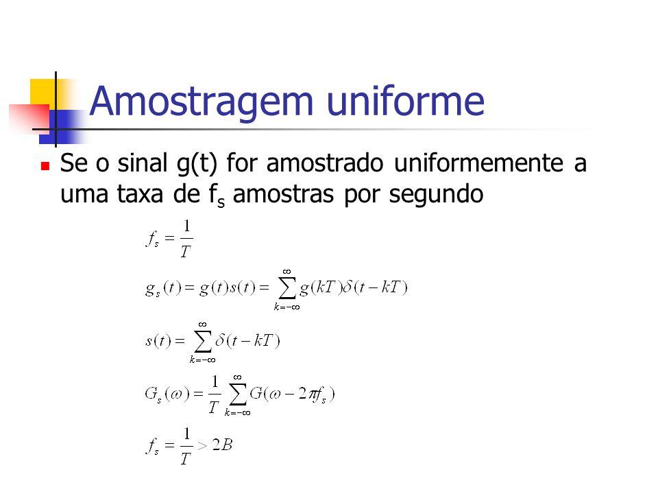 Amostragem uniforme Se o sinal g(t) for amostrado uniformemente a uma taxa de fs amostras por segundo.