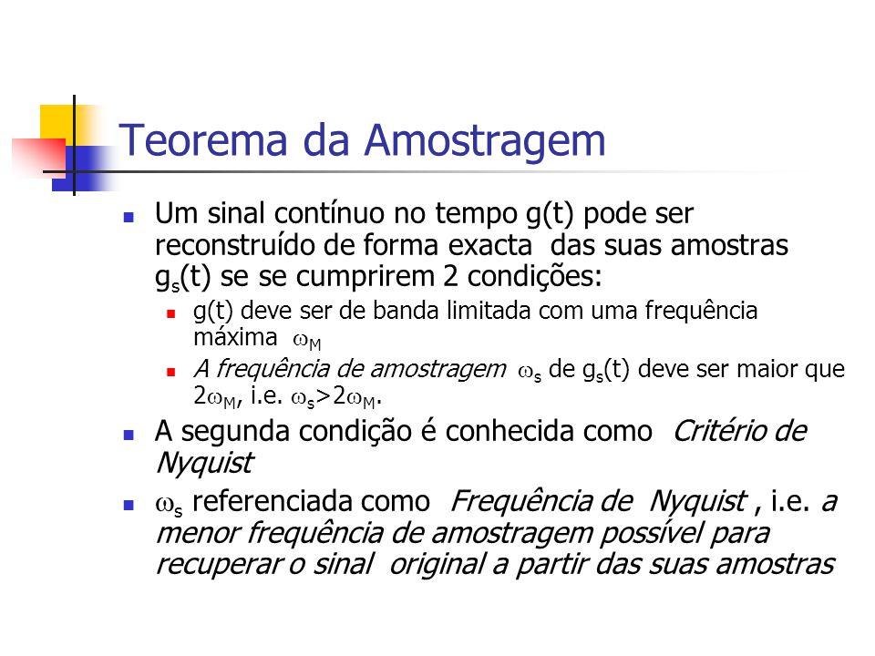 Teorema da Amostragem Um sinal contínuo no tempo g(t) pode ser reconstruído de forma exacta das suas amostras gs(t) se se cumprirem 2 condições: