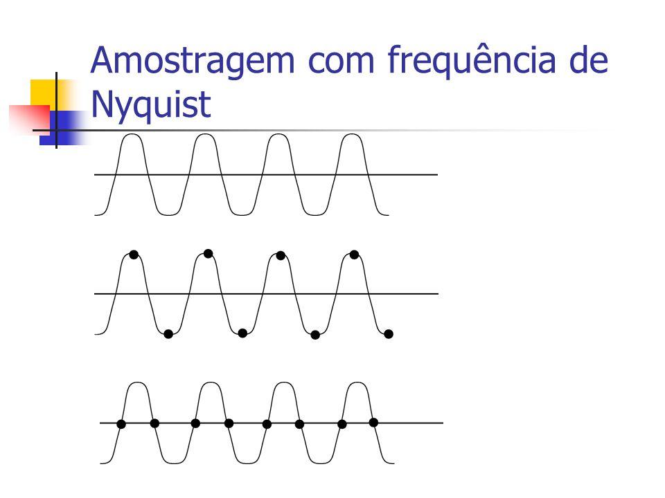 Amostragem com frequência de Nyquist