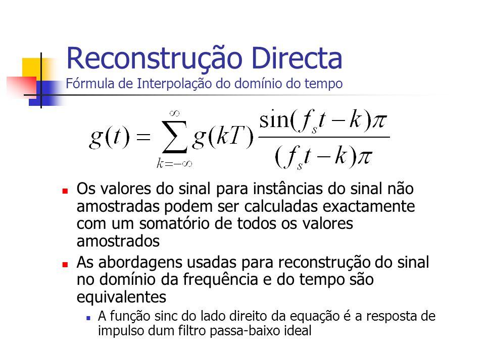 Reconstrução Directa Fórmula de Interpolação do domínio do tempo