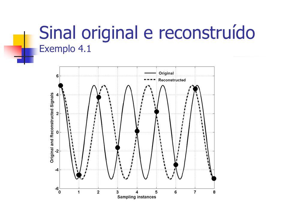 Sinal original e reconstruído Exemplo 4.1