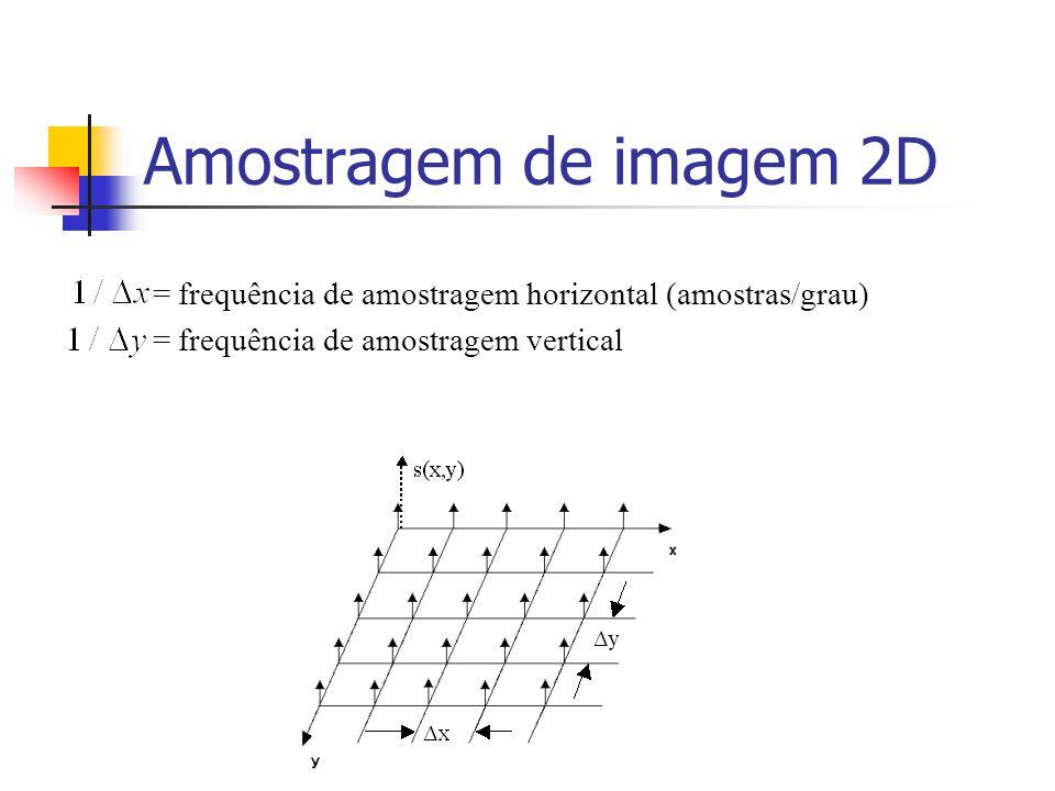 Amostragem de imagem 2D = frequência de amostragem horizontal (amostras/grau) = frequência de amostragem vertical.