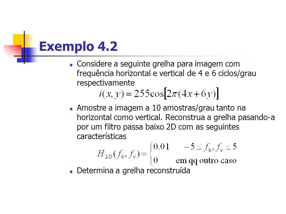 Exemplo 4.2 Considere a seguinte grelha para imagem com frequência horizontal e vertical de 4 e 6 ciclos/grau respectivamente.
