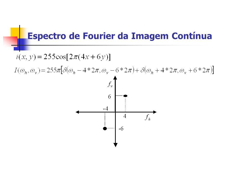 Espectro de Fourier da Imagem Contínua