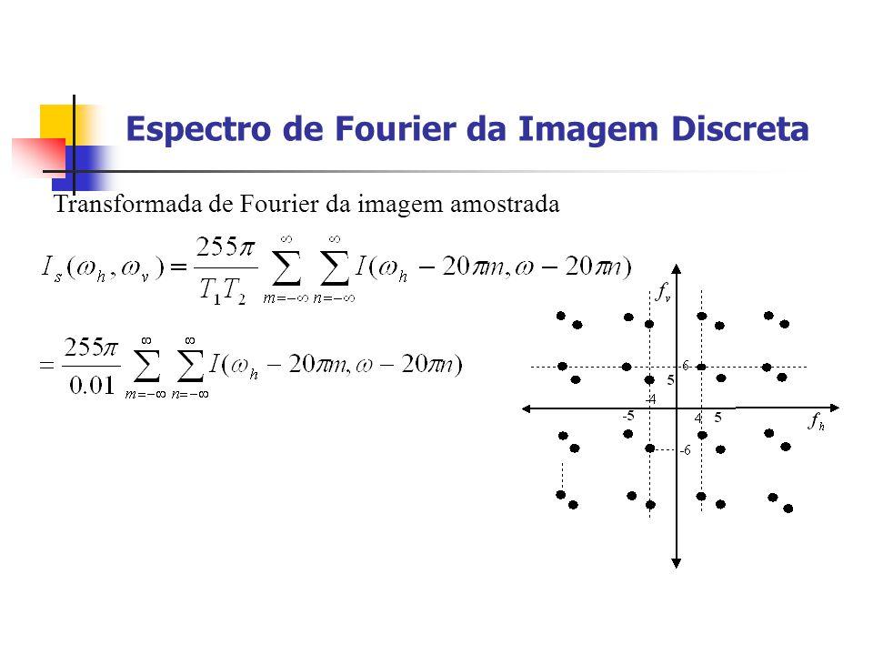 Espectro de Fourier da Imagem Discreta