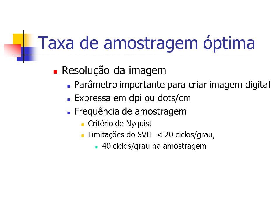 Taxa de amostragem óptima
