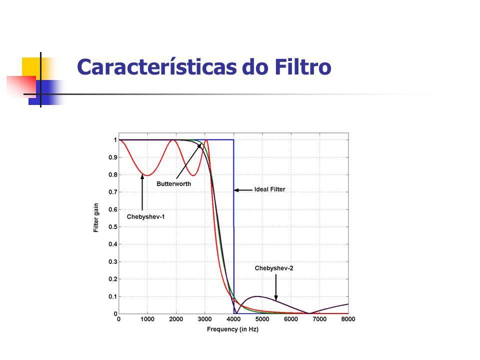 Características do Filtro
