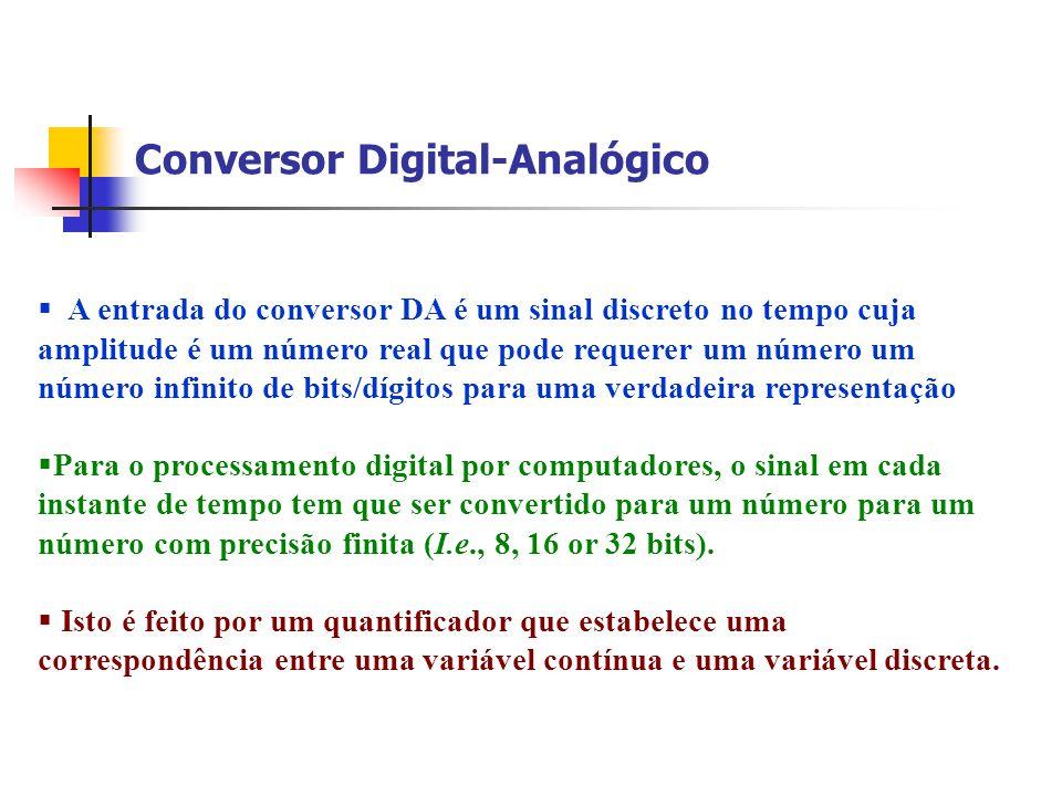 Conversor Digital-Analógico
