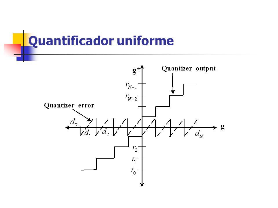 Quantificador uniforme