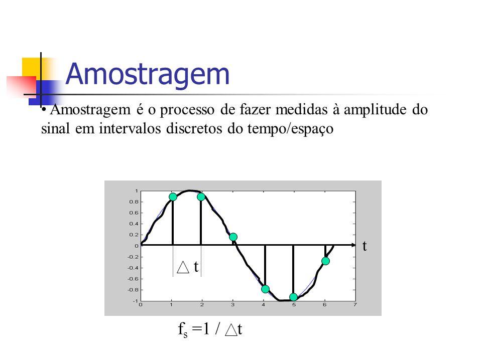 Amostragem Amostragem é o processo de fazer medidas à amplitude do sinal em intervalos discretos do tempo/espaço.