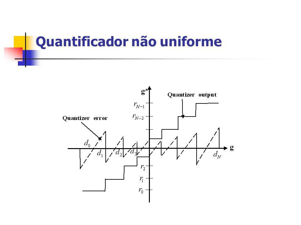 Quantificador não uniforme