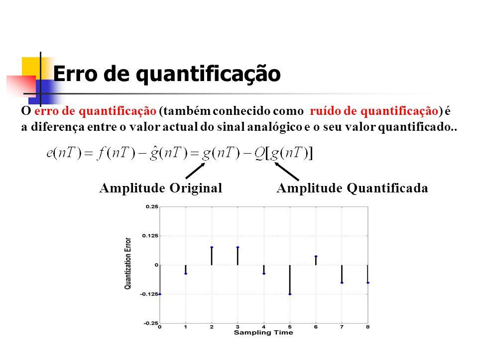 Erro de quantificação Amplitude Original Amplitude Quantificada