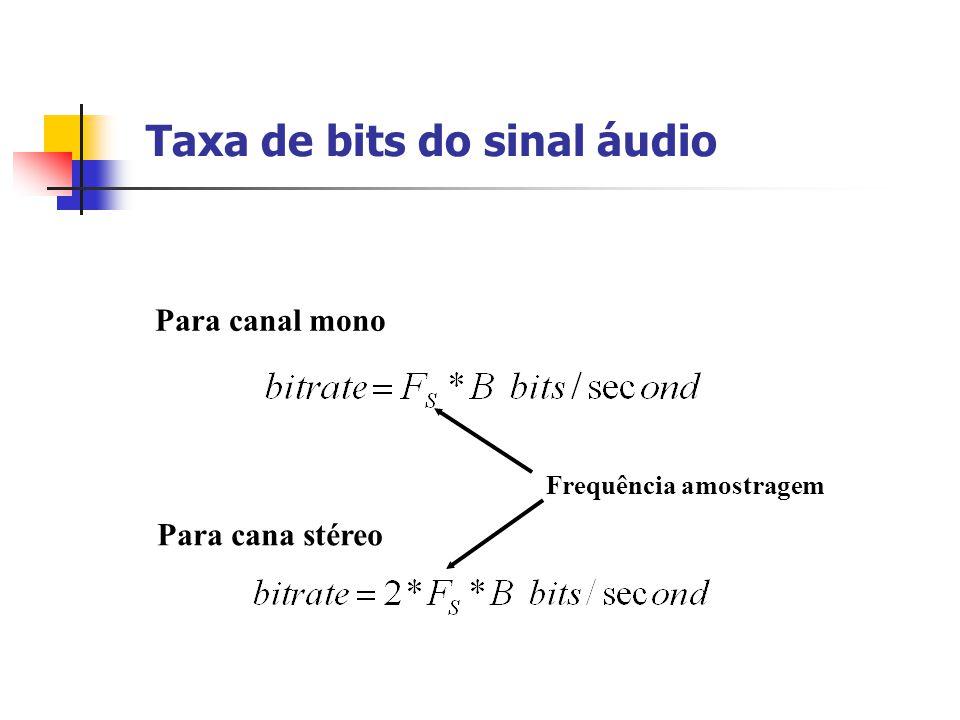 Taxa de bits do sinal áudio