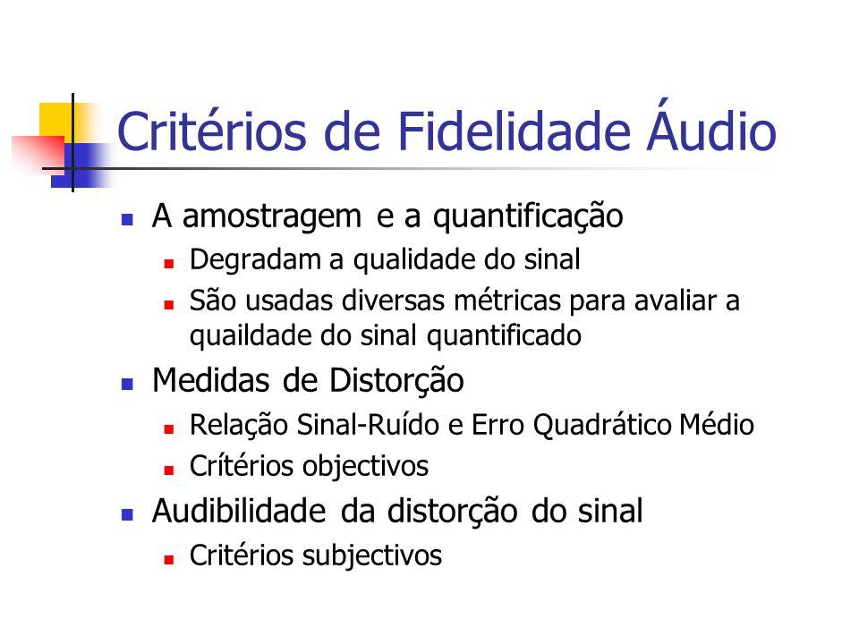 Critérios de Fidelidade Áudio