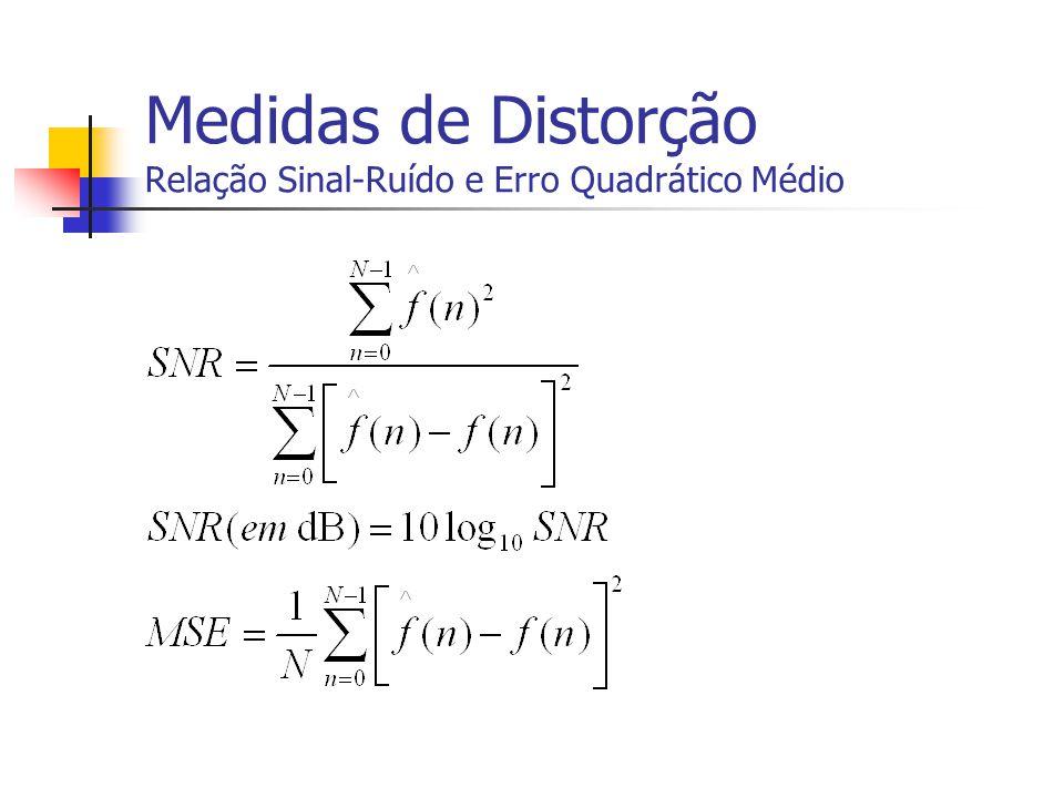 Medidas de Distorção Relação Sinal-Ruído e Erro Quadrático Médio
