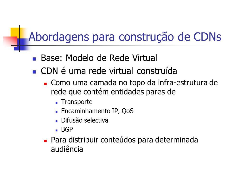 Abordagens para construção de CDNs
