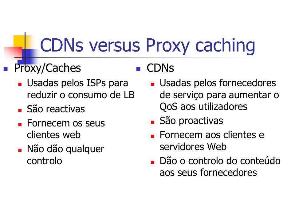 CDNs versus Proxy caching
